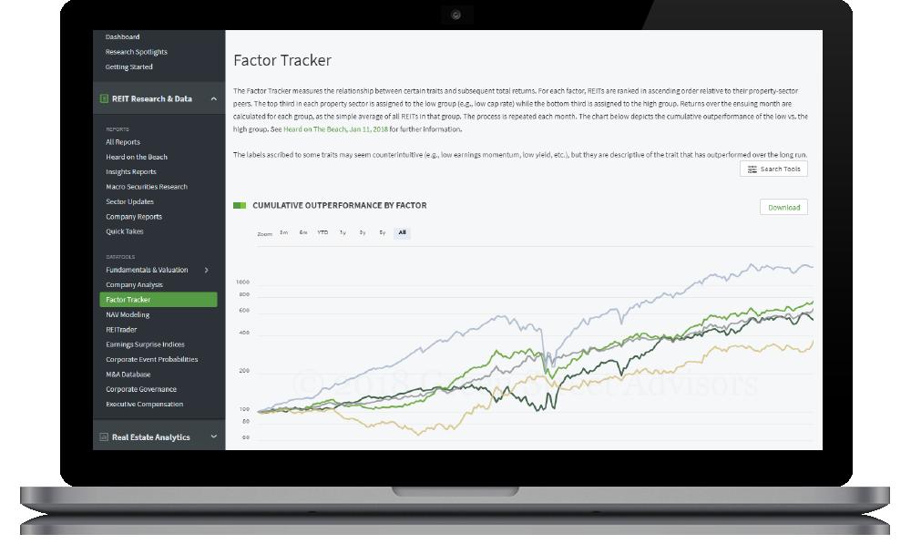 REIT Research   REIT Stocks & Valuation   Green Street Advisors